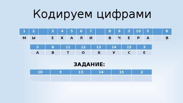 Кодируем цифрами 1 2 М Ы 3 Е 4 5 Х А 6 Л 7 И 8 В 9 Ч 3 Е 10 Р 5 А 8 В 5 А 8 11 В 12 Т 13 О 14  Б 15 У 3 С Е ЗАДАНИЕ: 10 3 13 14 15 2