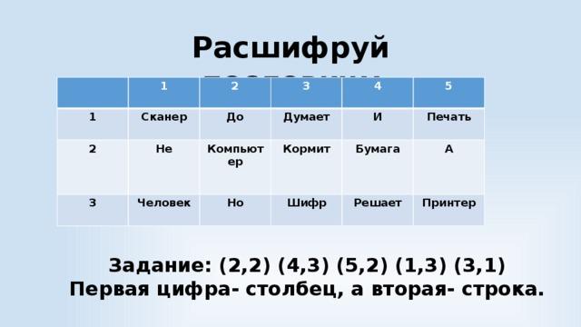 Расшифруй пословицу 1 1 Сканер 2 2 3 Не 3 До Думает Человек 4 Компьютер И 5 Кормит Но Шифр Печать Бумага А Решает Принтер Задание: (2,2) (4,3) (5,2) (1,3) (3,1) Первая цифра- столбец, а вторая- строка.
