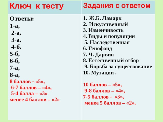 Ключ к тесту Задания с ответом Ответы: 1-а,  2-а,  3-а,  4-б, 5-б, 6-б, 7-а, 8-а, 8 баллов - «5»,  6-7 баллов – «4»,  5-4 балла – «3» менее 4 баллов – «2»  Ж.Б. Ламарк Искусственный 3. Изменчивость 4. Виды и популяции  5. Наследственная 6. Генофонд 7. Ч. Дарвин 8. Естественный отбор  9. Борьба за существование 10. Мутации .  10 баллов – «5»,  9-8 баллов – «4», 7-5 баллов - «3»,  менее 5 баллов – «2».