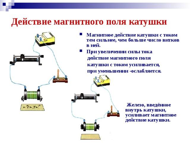 Действие магнитного поля катушки Магнитное действие катушки с током тем сильнее, чем больше число витков в ней. При увеличении силы тока  действие магнитного поля  катушки с током усиливается,  при уменьшении -ослабляется.  Железо, введённое внутрь катушки, усиливает магнитное действие катушки.