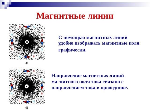 Магнитные линии  С помощью магнитных линий удобно изображать магнитные поля графически. Направление магнитных линий магнитного поля тока связано с направлением тока в проводнике.
