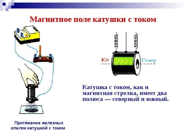 Магнитное поле катушки с током Катушка с током, как и магнитная стрелка, имеет два полюса — северный и южный.  Притяжение железных  опилок катушкой с током