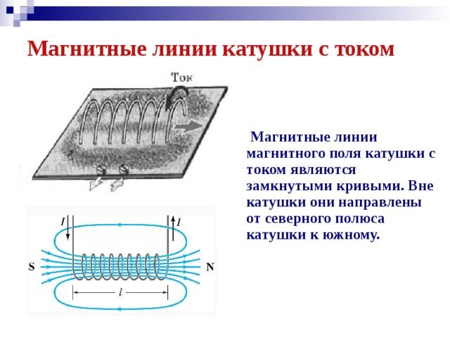Магнитные линии катушки с током  Магнитные линии магнитного поля катушки с током являются замкнутыми кривыми. Вне катушки они направлены от северного полюса катушки к южному.