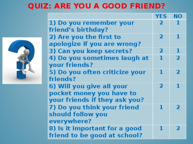 QUIZ: ARE YOU A GOOD FRIEND?  YES 1) Do you remember your friend's birthday? NO 2 2) Are you the first to apologize if you are wrong? 1 2 3) Can you keep secrets? 1 2 4) Do you sometimes laugh at your friends? 5) Do you often criticize your friends? 1 1 2 1 6) Will you give all your pocket money you have to your friends if they ask you? 2 2 7) Do you think your friend should follow you everywhere? 1 1 8) Is it important for a good friend to be good at school? 2 1 2