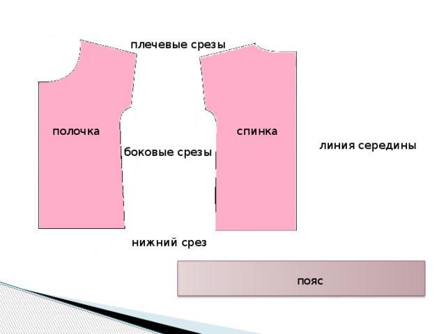 плечевые срезы полочка спинка линия середины боковые срезы нижний срез пояс