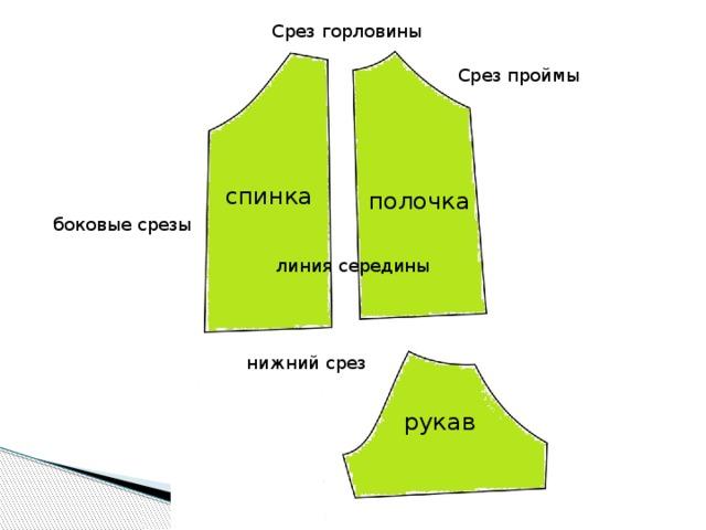 Срез горловины Срез проймы спинка полочка боковые срезы линия середины нижний срез рукав