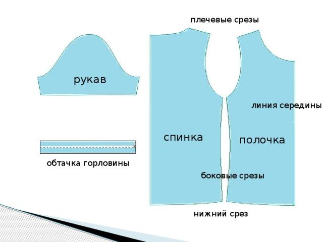 плечевые срезы  рукав линия середины спинка полочка обтачка горловины боковые срезы нижний срез