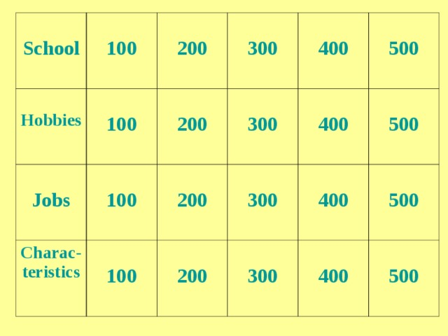 School  100  Hobbies  100  Jobs  200 Charac - teristics  300  100  20 0  400  100   200  300  500  300  400  200  400  500  300  500  400  500