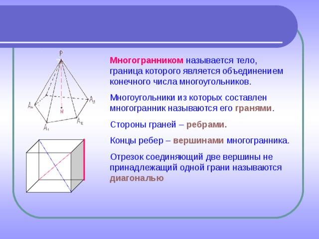 Многогранником называется тело, граница которого является объединением конечного числа многоугольников. Многоугольники из которых составлен многогранник называются его гранями . Стороны граней – ребрами. Концы ребер – вершинами  многогранника. Отрезок соединяющий две вершины не принадлежащий одной грани называются диагональю