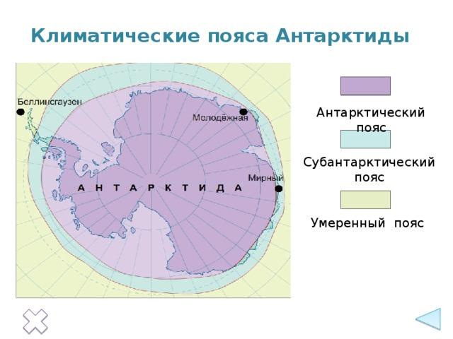 Климатические пояса Антарктиды Антарктический пояс Субантарктический пояс Умеренный пояс