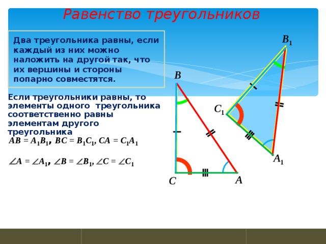 Равенство треугольников  B 1 Два треугольника равны, если каждый из них можно наложить на другой так, что их вершины и стороны попарно совместятся. B Если треугольники равны, то элементы одного треугольника соответственно равны элементам другого треугольника C 1 AB = A 1 B 1 , BC = B 1 C 1 , CA = C 1 A 1 A 1  A =  A 1 ,  B =  B 1 ,  C =  C 1 A C