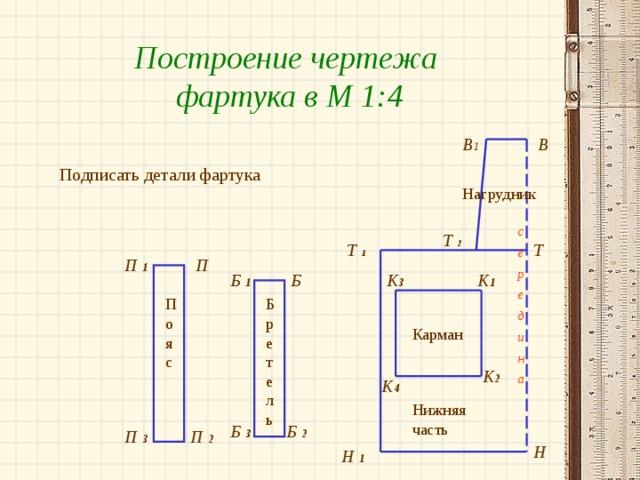 Построение чертежа фартука в М 1:4 В В 1 Подписать детали фартука Нагрудник с е р е д и н а Т  2 Т  1 Т П П 1 Б Б 1 К 3 К 1 Бретель Пояс Карман К 2 К 4 Нижняя часть Б 2 Б 3 П 3 П 2 Н Н 1