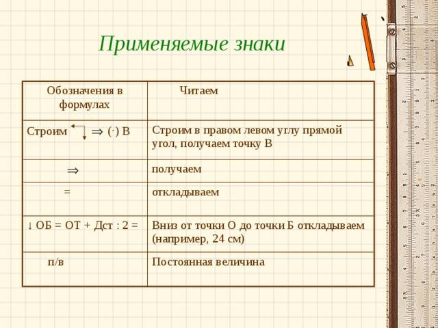 Применяемые знаки Обозначения в формулах Строим   (·) В  Читаем Строим в правом левом углу прямой угол, получаем точку В    = получаем откладываем ↓ ОБ = ОТ + Дст : 2 =  п/в Вниз от точки О до точки Б откладываем (например, 24 см) Постоянная величина