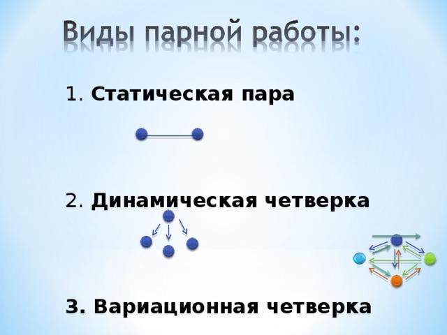 1. Статическая пара 2. Динамическая четверка 3. Вариационная четверка