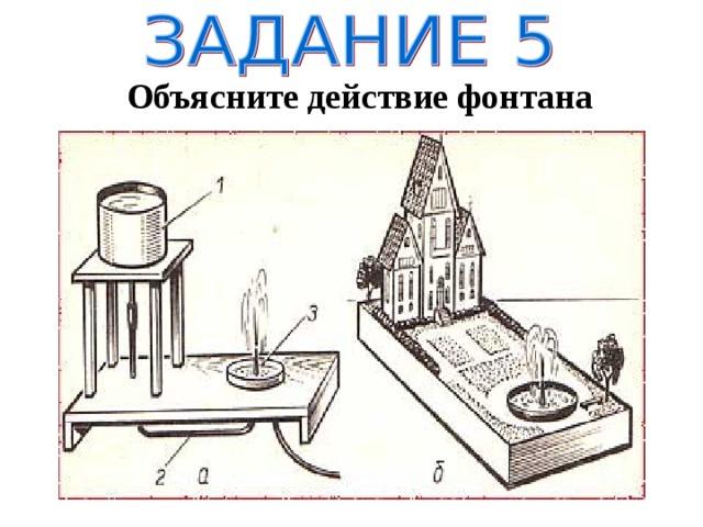 Объясните действие фонтана