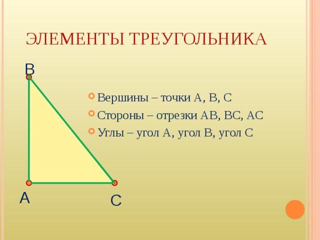 ЭЛЕМЕНТЫ ТРЕУГОЛЬНИКА В Вершины – точки А, В, С Стороны – отрезки АВ, ВС, АС Углы – угол А, угол В, угол С  А С