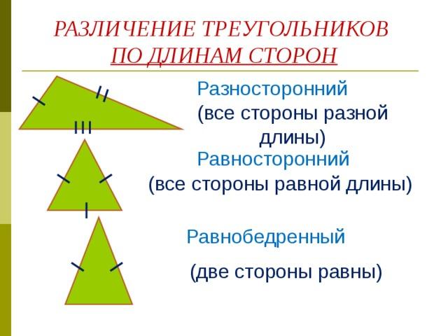 РАЗЛИЧЕНИЕ ТРЕУГОЛЬНИКОВ  ПО ДЛИНАМ СТОРОН Разносторонний (все стороны разной длины) Равносторонний (все стороны равной длины) Равнобедренный (две стороны равны)