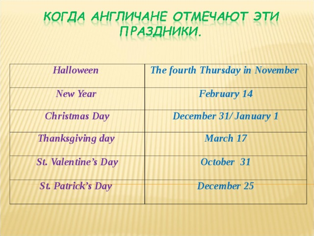 Halloween The fourth Thursday in November New Year February 14 Christmas Day December 31/ January 1 Thanksgiving day March 17 St. Valentine's Day October 31 St. Patrick's Day December 25