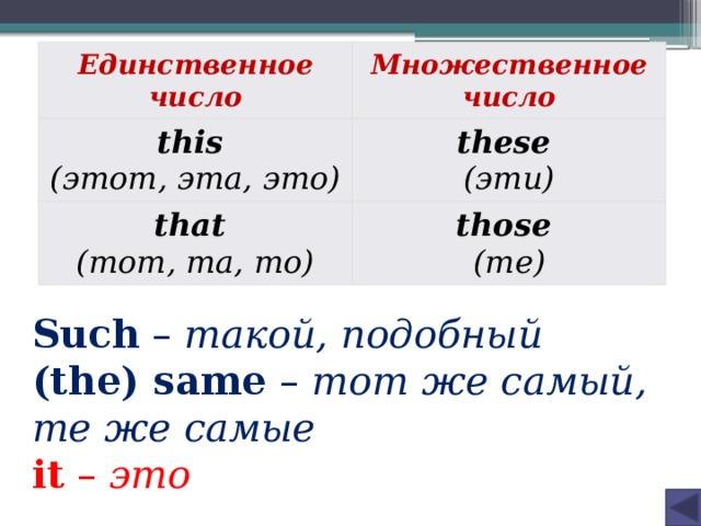 Единственное число Множественное число this (этот, эта, это) these that (эти) (тот, та, то) those (те) Such – такой, подобный  (the) same – тот же самый, те же самые  it – это
