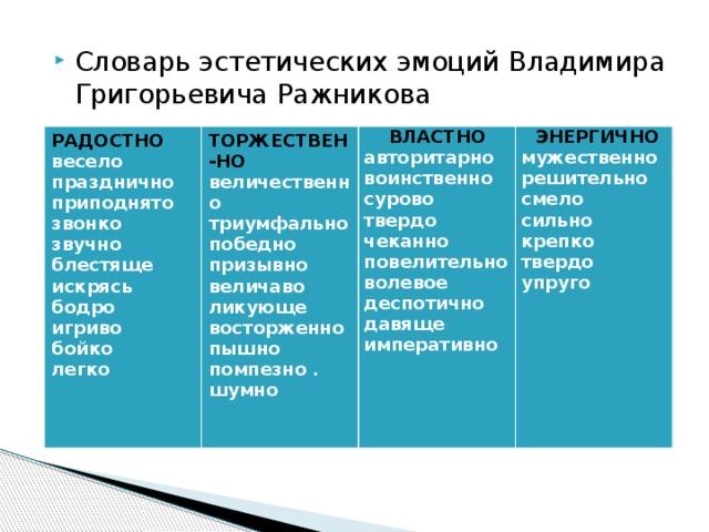 Словарь эстетических эмоций Владимира Григорьевича Ражникова