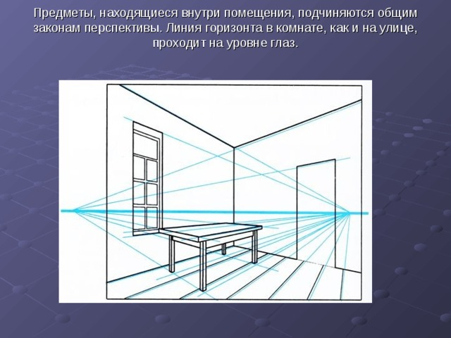 Предметы, находящиеся внутри помещения, подчиняются общим законам перспективы. Линия горизонта в комнате, как и на улице, проходит на уровне глаз.