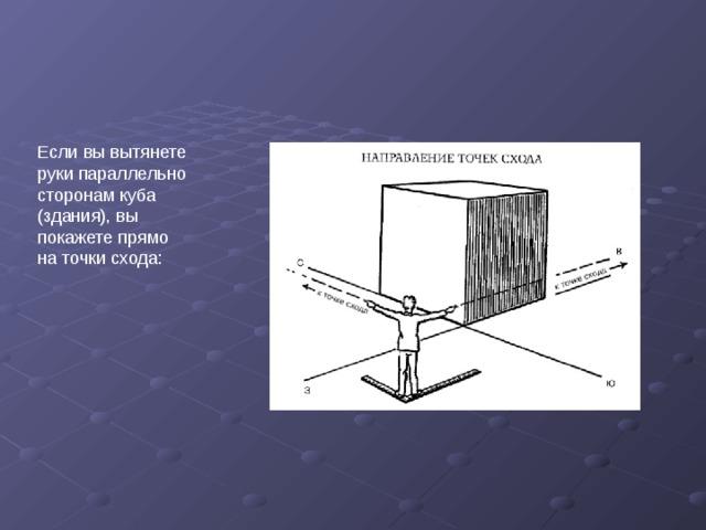 Если вы вытянете руки параллельно сторонам куба (здания), вы покажете прямо на точки схода: