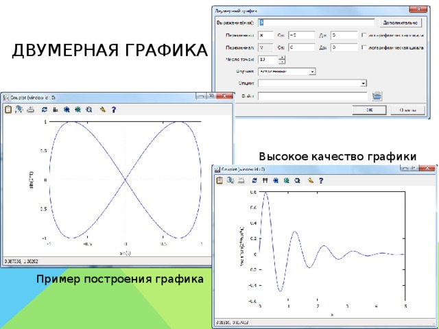 Двумерная графика Высокое качество графики Пример построения графика