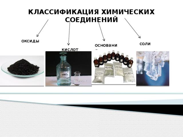 КЛАССИФИКАЦИЯ ХИМИЧЕСКИХ СОЕДИНЕНИЙ   оксиды соли основания кислоты