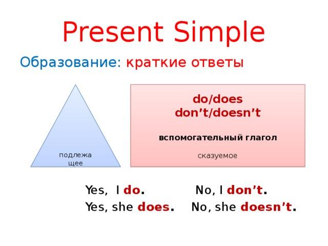 Present Simple Образование: краткие ответы     Yes, I do . No, I don't .  Yes, she does . No, she doesn't .  подлежащее do/does don't/doesn't вспомогательный глагол сказуемое