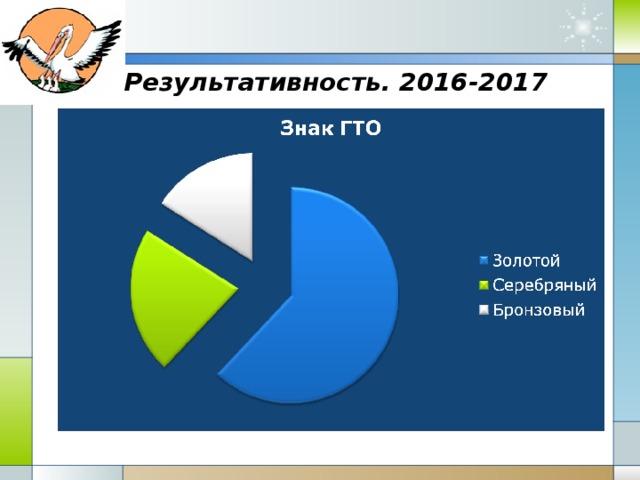 Результативность. 2016-2017