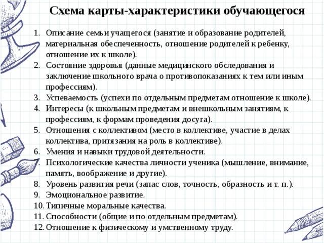 Схема карты-характеристики обучающегося