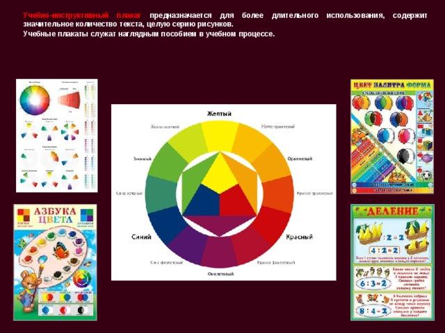 Учебно-инструктивный плакат предназначается для более длительного использования, содержит значительное количество текста, целую серию рисунков. Учебные плакаты служат наглядным пособием в учебном процессе.
