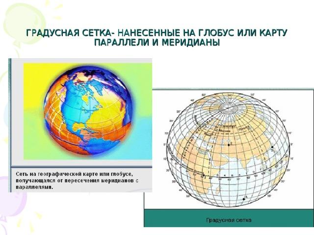 ГРАДУСНАЯ СЕТКА- НАНЕСЕННЫЕ НА ГЛОБУС ИЛИ КАРТУ ПАРАЛЛЕЛИ И МЕРИДИАНЫ
