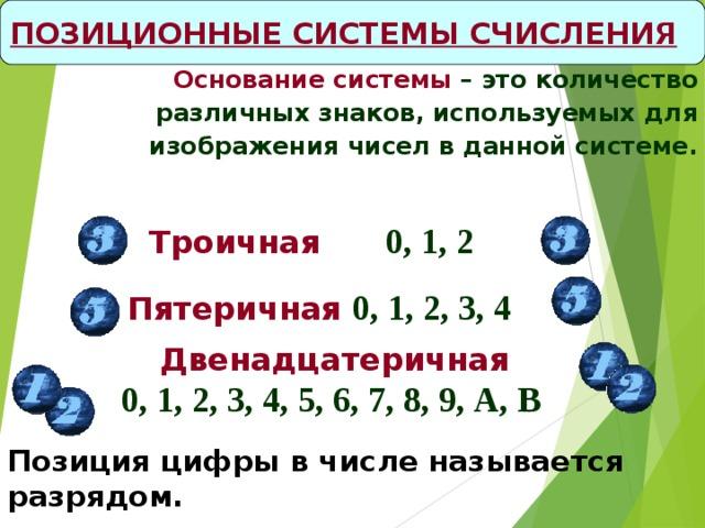 ПОЗИЦИОННЫЕ СИСТЕМЫ СЧИСЛЕНИЯ    Основание системы – это количество  различных знаков, используемых для  изображения чисел в данной системе.   Троичная  0, 1, 2   Пятеричная  0, 1, 2, 3, 4  Следует помнить и не забывать, что первый разряд числа является нулевым.  Двенадцатеричная   0, 1, 2, 3, 4, 5, 6, 7, 8, 9, A, B    Позиция цифры в числе называется разрядом.