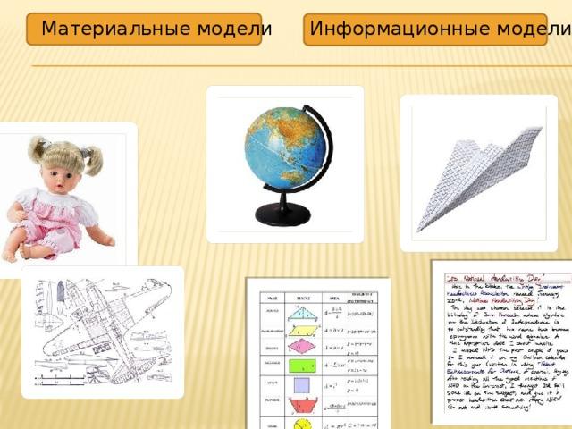 Информационные модели Материальные модели