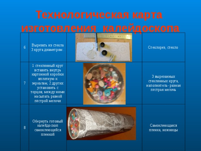 Технологическая карта изготовления калейдоскопа 6 Вырезать из стекла 3 круга диаметром . 7 1 стеклянный круг вставить внутрь картонной коробки вплотную к зеркалам, 2 других установить с торцов, между ними насыпать разной пёстрой мелочи 8 Стеклорез, стекло Обернуть готовый калейдоскоп самоклеющейся пленкой 3 вырезанных стеклянных круга, наполнитель- разная пёстрая мелочь Самоклеющаяся пленка, ножницы