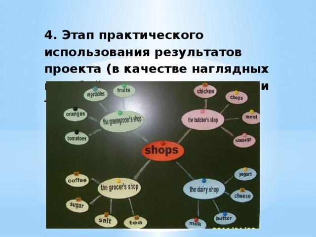 4. Этап практического использования результатов проекта (в качестве наглядных пособий, докладов, выставки и т.д.)