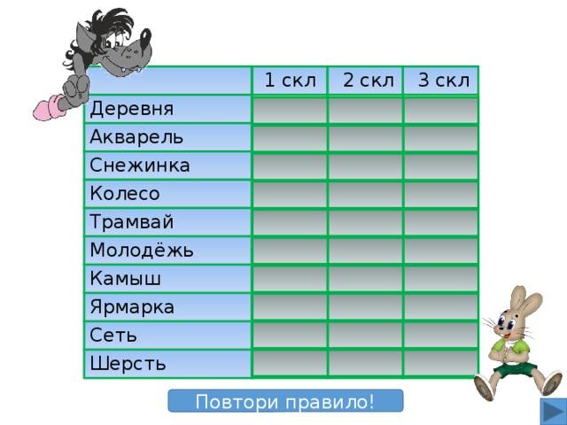 Деревня 1 скл +  2 скл Акварель  3 скл Снежинка Колесо + + Трамвай + Молодёжь + Камыш Ярмарка + + + Сеть Шерсть + + Повтори правило!