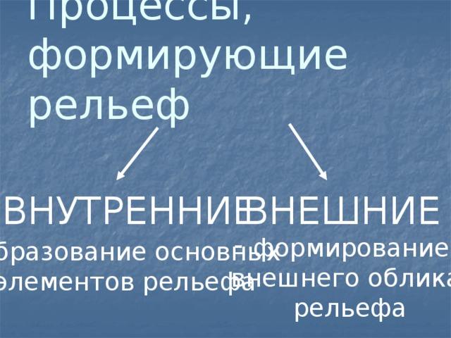 Процессы, формирующие рельеф ВНУТРЕННИЕ ВНЕШНИЕ  формирование внешнего облика  рельефа - образование основных элементов рельефа