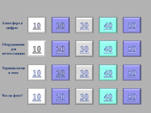 Атмосфера в цифрах Оборудование для метеостанции 50 Терминология в теме Что на фото?
