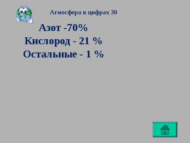 Атмосфера в цифрах 30 Азот -70% Кислород - 21 % Остальные - 1 %