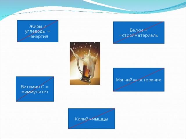 Жиры и углеводы = =энергия Белки = =стройматериалы Магний=настроение Витамин С = =иммунитет Калий=мышцы