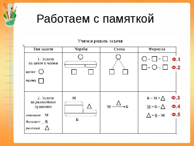 Решение задач 1 классе коррекционной школы задачи с решением аналитическая химия