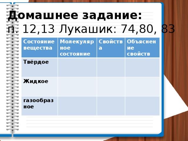 Домашнее задание: п. 12,13 Лукашик: 74,80, 83 Состояние вещества Молекулярное состояние Твёрдое Свойства Жидкое Объяснение свойств газообразное