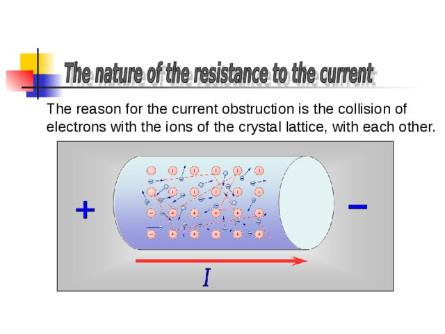 The reason for the current obstruction is the collision of electrons with the ions of the crystal lattice, with each other. - - - - - - -