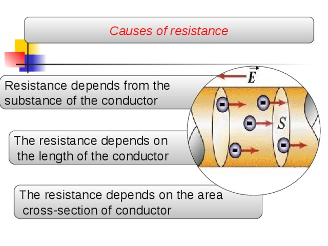 Causes of resistance Resistance depends from the substance of the conductor The resistance depends on  the length of the conductor The resistance depends on the area  cross-section of conductor