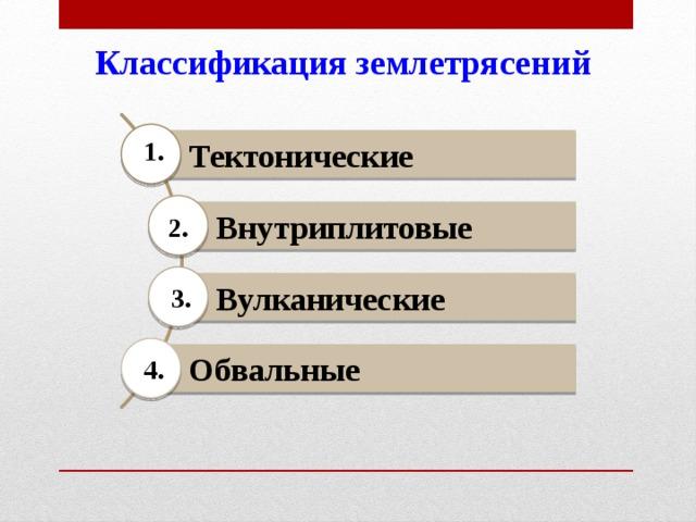 Классификация землетрясений 1. Тектонические Внутриплитовые 2. Вулканические 3. Обвальные 4.