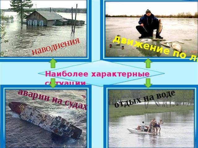 наводнения движение по льду аварии на судах отдых на воде Наиболее характерные ситуации отдых на воде 2