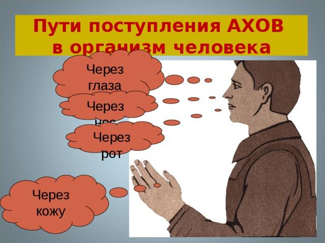 Пути поступления АХОВ  в организм человека Через глаза   Через нос Через рот Через кожу