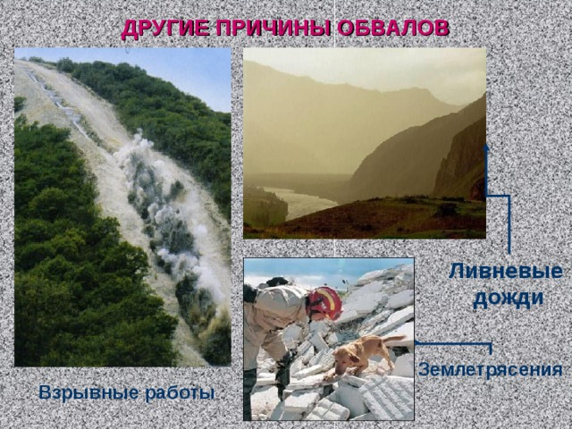 ДРУГИЕ ПРИЧИНЫ ОБВАЛОВ Ливневые дожди Землетрясения Взрывные работы